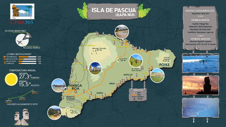 AccesosComo llegar a Isla de Pascua Rapa Nui Tours Rapa Nui